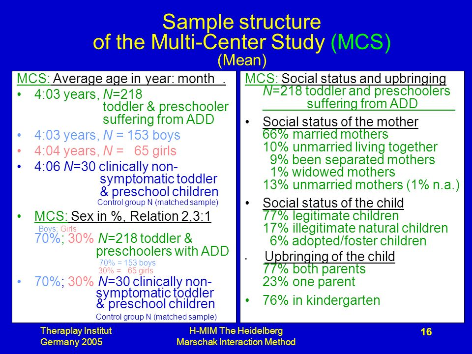 Theraplay Institut Germany 2005 H-MIM The Heidelberg Marschak Interaction Method 16 Sample structure of the Multi-Center Study (MCS) (Mean) MCS: Average age in year: month_.