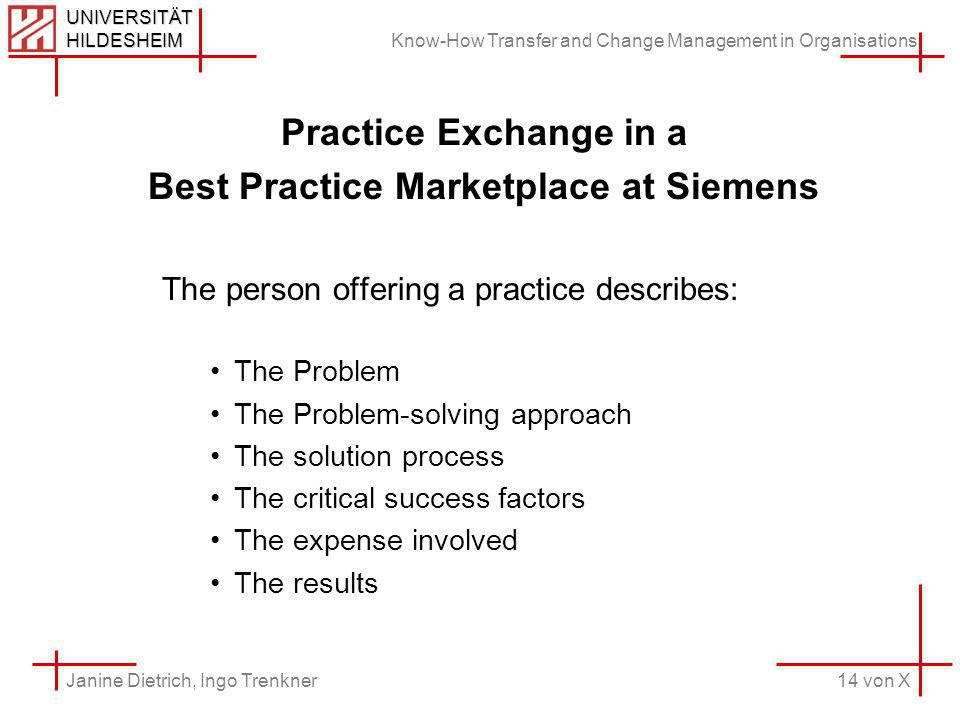 Know-How Transfer and Change Management in Organisations 14 von X Janine Dietrich, Ingo Trenkner UNIVERSITÄT HILDESHEIM Practice Exchange in a Best Practice Marketplace at Siemens The person offering a practice describes: The Problem The Problem-solving approach The solution process The critical success factors The expense involved The results