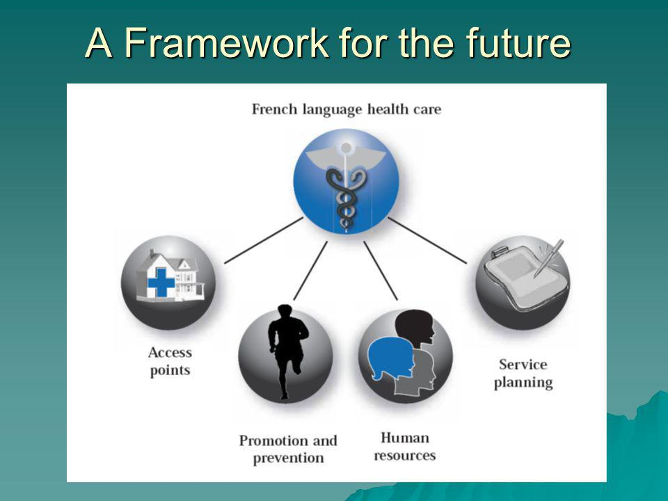 A Framework for the future
