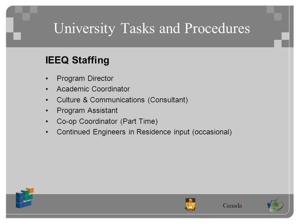University Tasks and Procedures IEEQ Staffing Program Director Academic Coordinator Culture & Communications (Consultant) Program Assistant Co-op Coordinator (Part Time) Continued Engineers in Residence input (occasional)