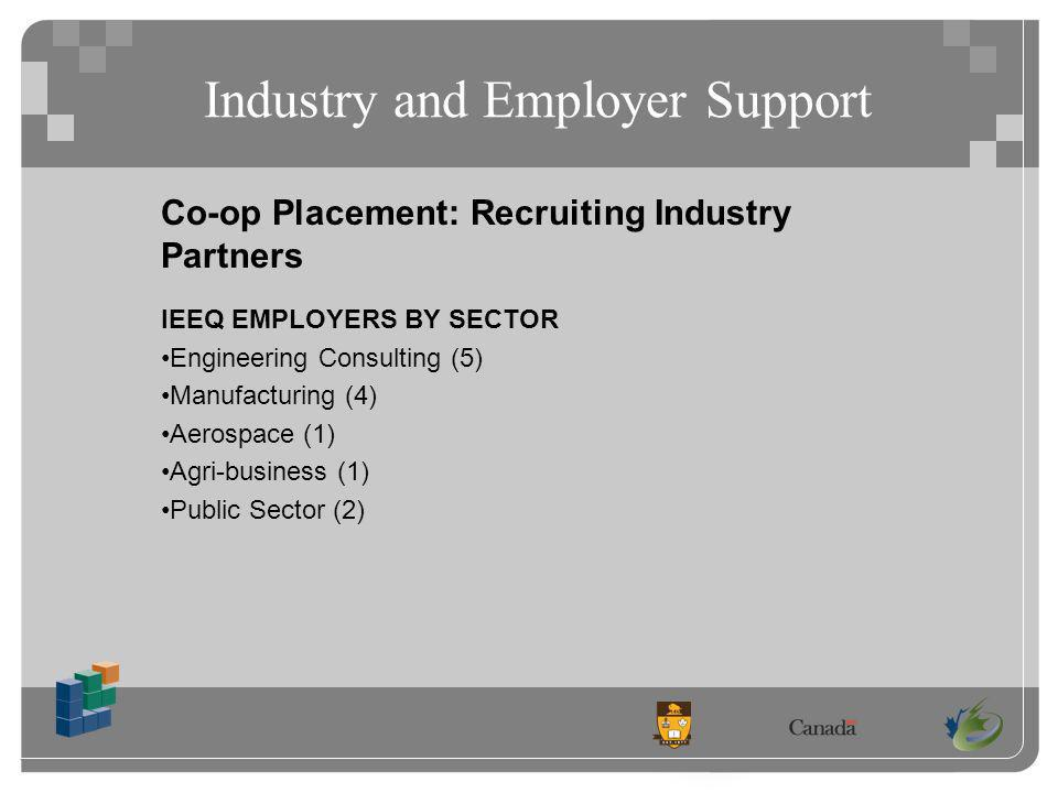 Industry and Employer Support Co-op Placement: Recruiting Industry Partners IEEQ EMPLOYERS BY SECTOR Engineering Consulting (5) Manufacturing (4) Aerospace (1) Agri-business (1) Public Sector (2)