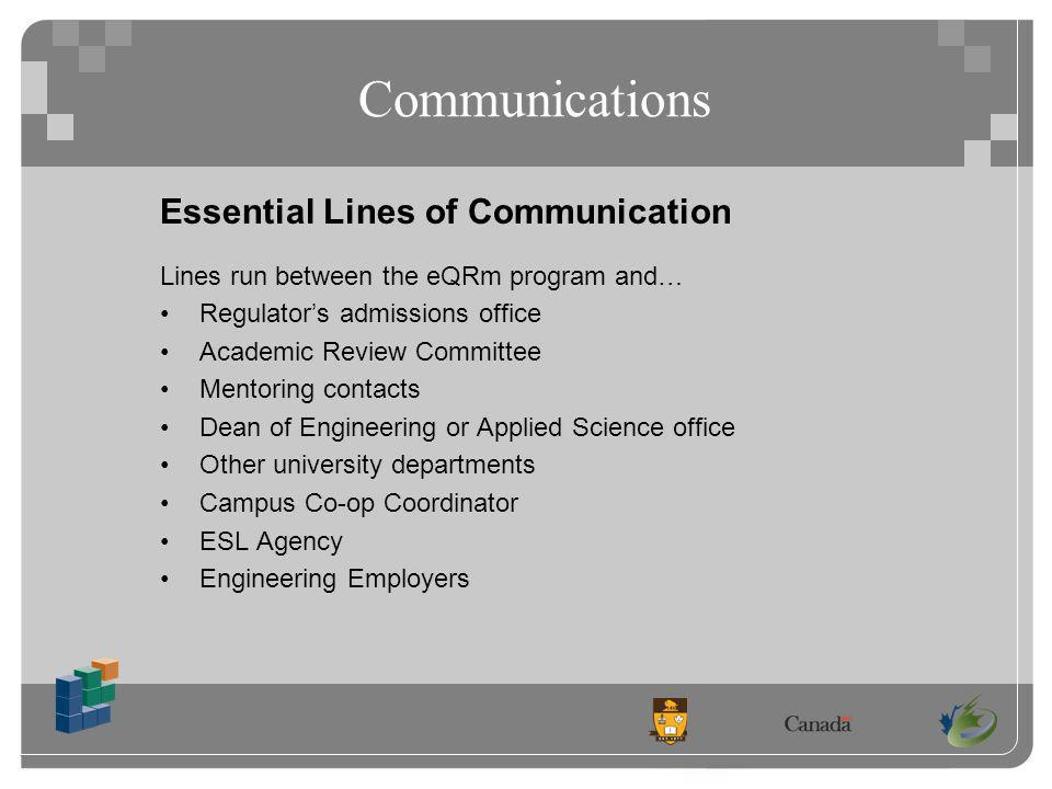Communications Essential Lines of Communication Lines run between the eQRm program and… Regulators admissions office Academic Review Committee Mentoring contacts Dean of Engineering or Applied Science office Other university departments Campus Co-op Coordinator ESL Agency Engineering Employers