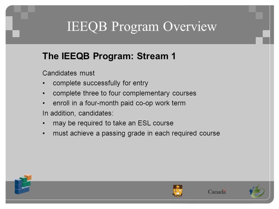 IEEQB Program Overview The IEEQB Program: Stream 1 Candidates must complete successfully for entry complete three to four complementary courses enroll in a four-month paid co-op work term In addition, candidates: may be required to take an ESL course must achieve a passing grade in each required course