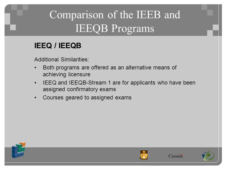 Comparison of the IEEB and IEEQB Programs IEEQ / IEEQB Additional Similarities: Both programs are offered as an alternative means of achieving licensure IEEQ and IEEQB-Stream 1 are for applicants who have been assigned confirmatory exams Courses geared to assigned exams