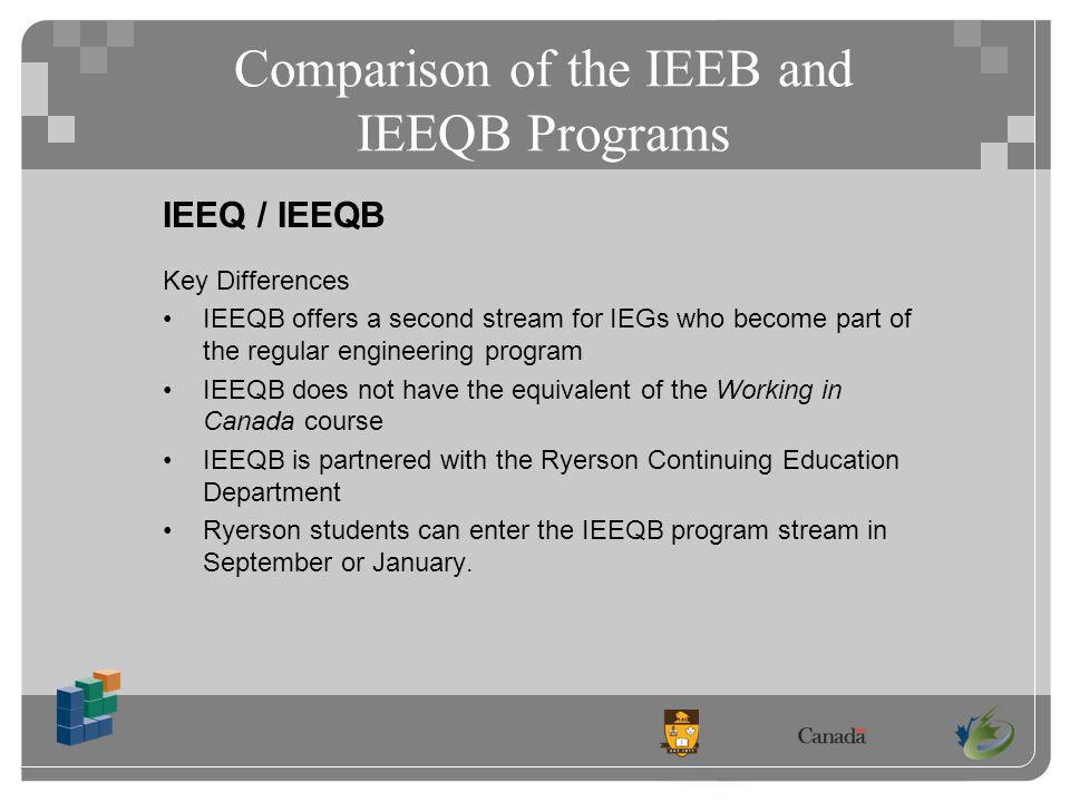 Comparison of the IEEB and IEEQB Programs IEEQ / IEEQB Key Differences IEEQB offers a second stream for IEGs who become part of the regular engineering program IEEQB does not have the equivalent of the Working in Canada course IEEQB is partnered with the Ryerson Continuing Education Department Ryerson students can enter the IEEQB program stream in September or January.