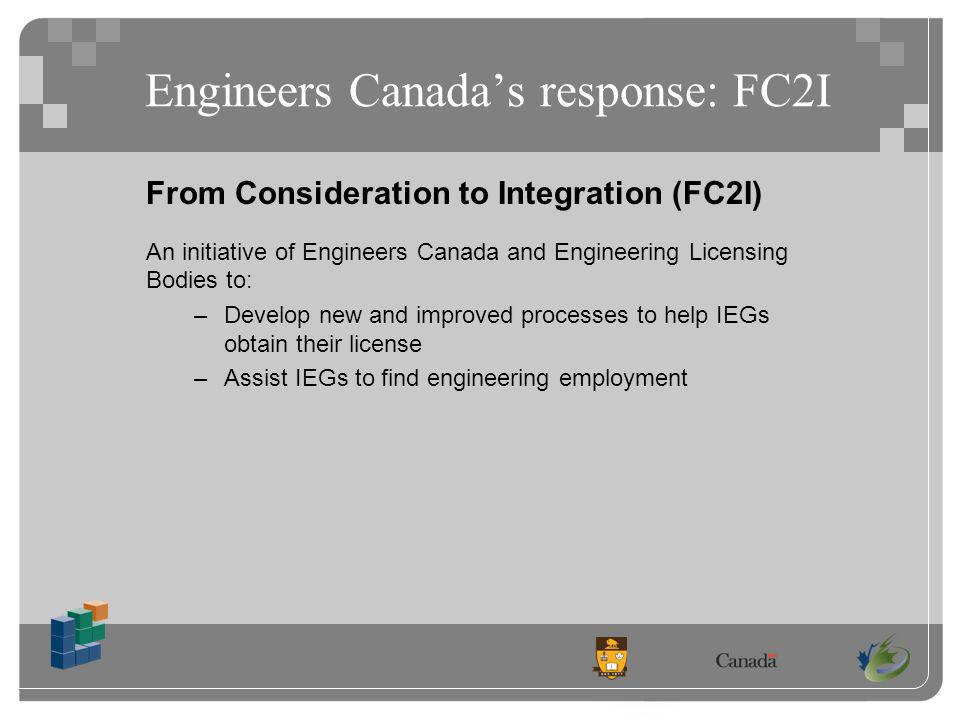 Engineers Canadas response: FC2I From Consideration to Integration (FC2I) An initiative of Engineers Canada and Engineering Licensing Bodies to: –Develop new and improved processes to help IEGs obtain their license –Assist IEGs to find engineering employment