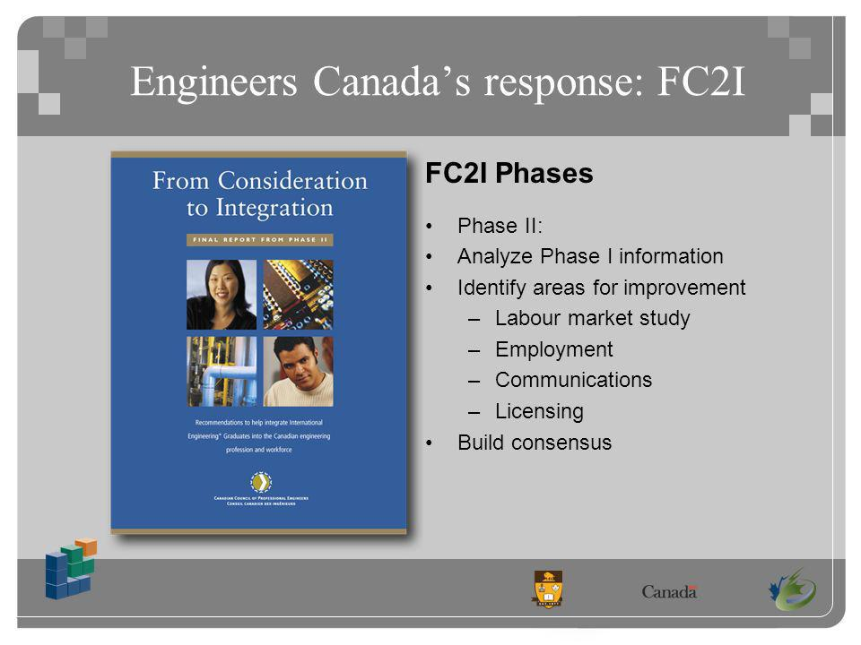 Engineers Canadas response: FC2I FC2I Phases Phase II: Analyze Phase I information Identify areas for improvement –Labour market study –Employment –Communications –Licensing Build consensus