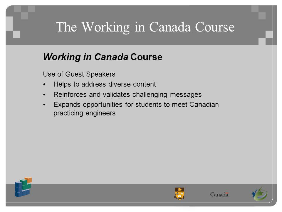The Working in Canada Course Working in Canada Course Use of Guest Speakers Helps to address diverse content Reinforces and validates challenging messages Expands opportunities for students to meet Canadian practicing engineers