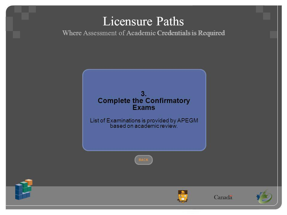 Licensure Paths Where Assessment of Academic Credentials is Required 3.