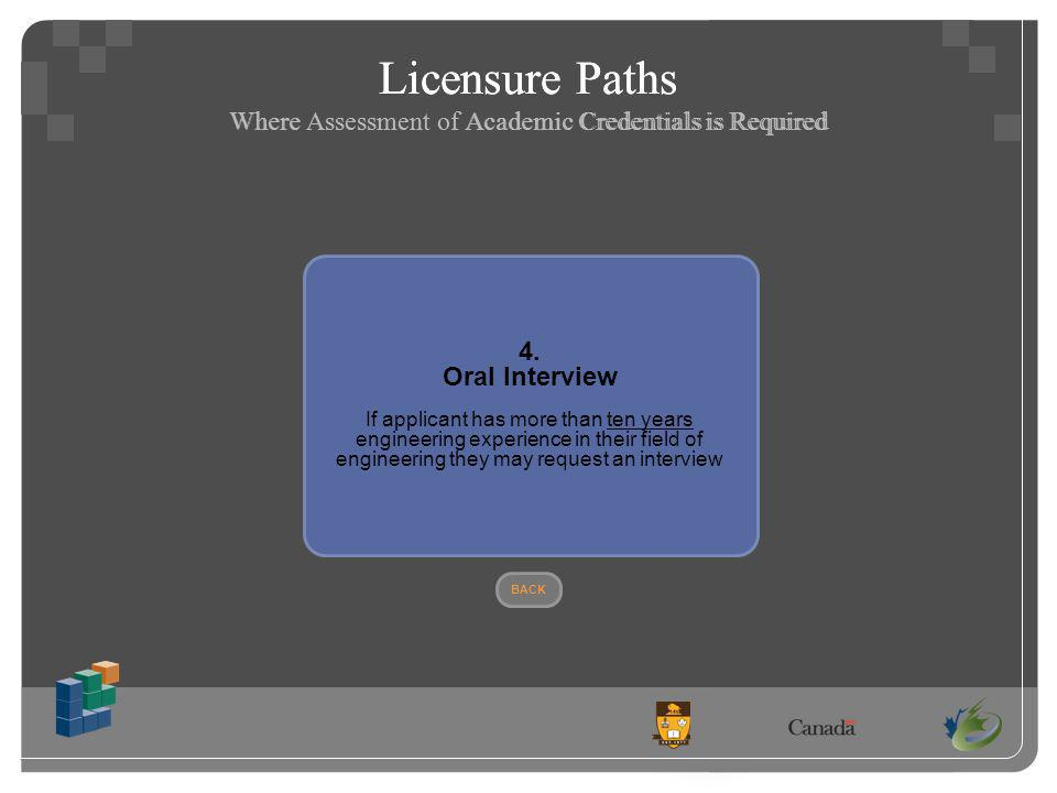 Licensure Paths Where Assessment of Academic Credentials is Required 4.
