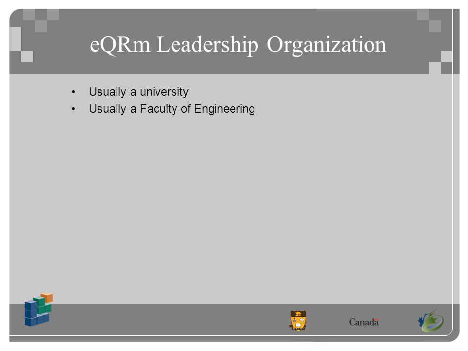 eQRm Leadership Organization Usually a university Usually a Faculty of Engineering