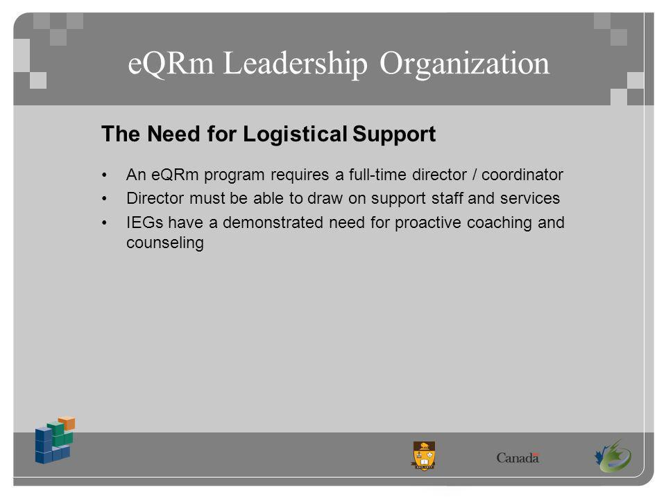 eQRm Leadership Organization The Need for Logistical Support An eQRm program requires a full-time director / coordinator Director must be able to draw on support staff and services IEGs have a demonstrated need for proactive coaching and counseling