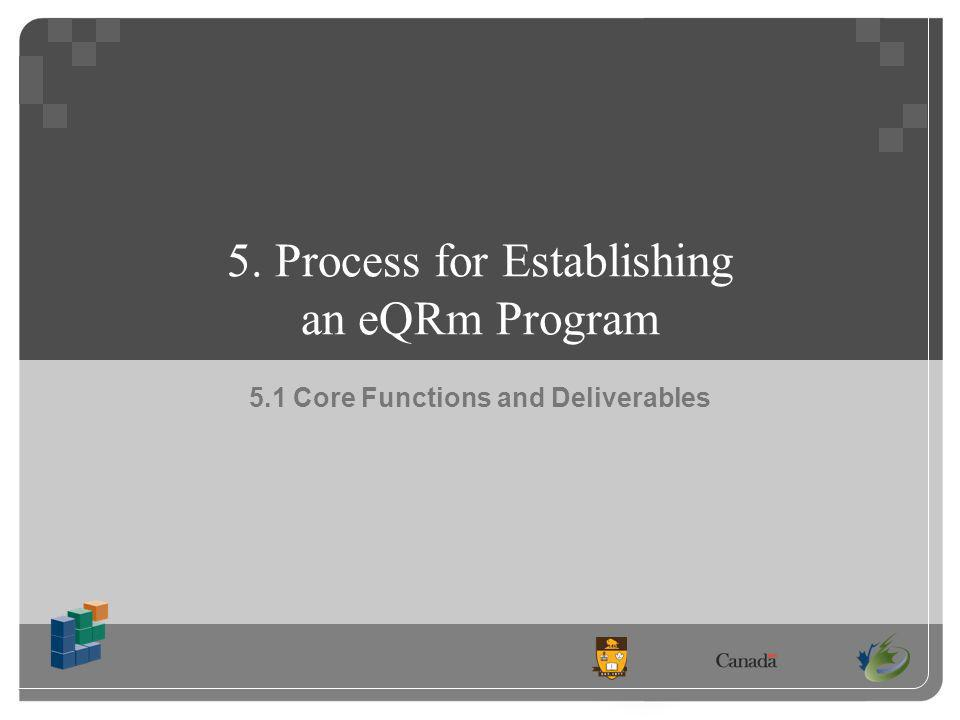 5. Process for Establishing an eQRm Program 5.1 Core Functions and Deliverables