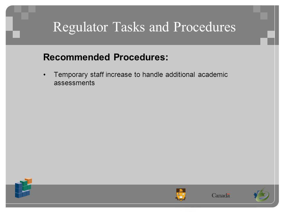 Recommended Procedures: Temporary staff increase to handle additional academic assessments