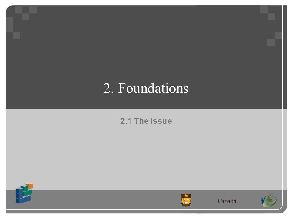 2. Foundations 2.1 The Issue