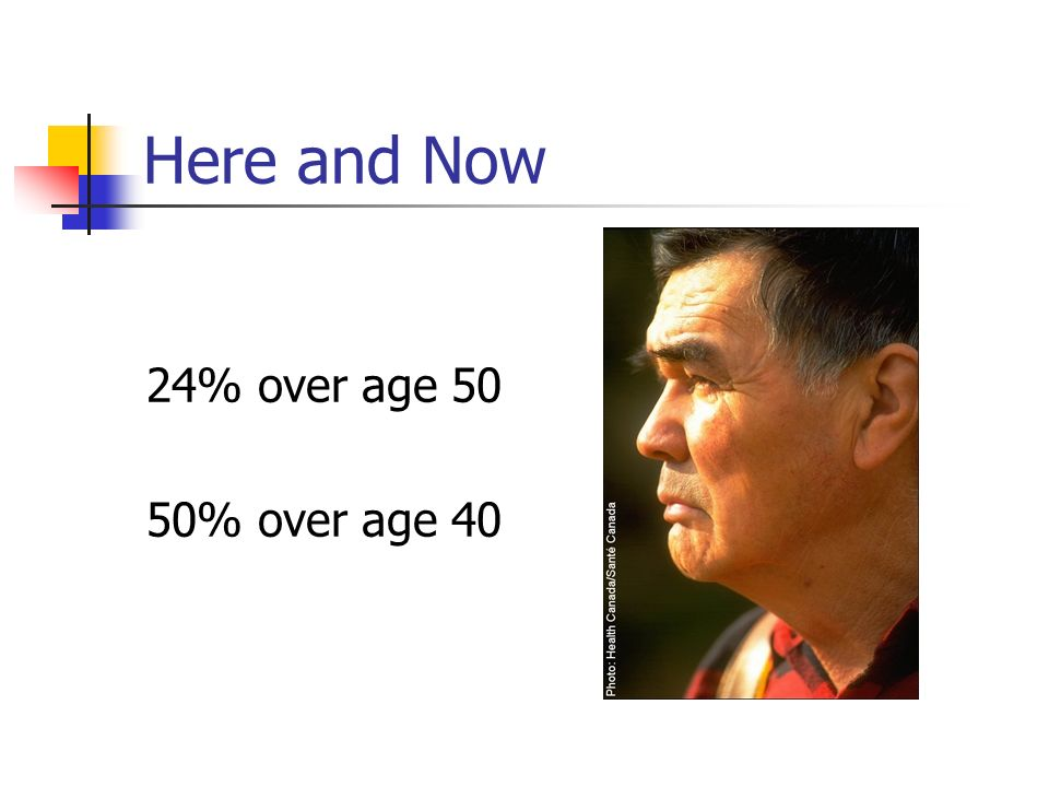 Here and Now 24% over age 50 50% over age 40