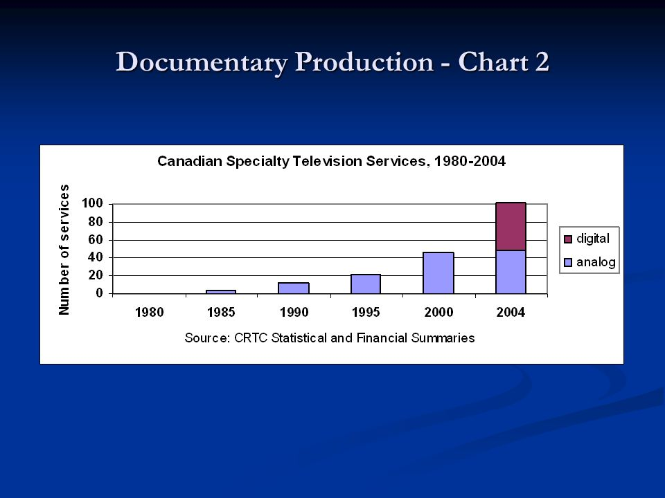 Documentary Production - Chart 2