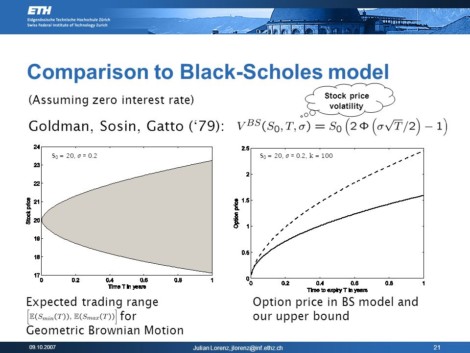 09.10.2007 Julian Lorenz, jlorenz@inf.ethz.ch 21 Comparison to Black-Scholes model Expected trading range for Geometric Brownian Motion Option price in BS model and our upper bound Goldman, Sosin, Gatto (79): S 0 = 20, 0.2, k = 100S 0 = 20, 0.2 (Assuming zero interest rate) Stock price volatility