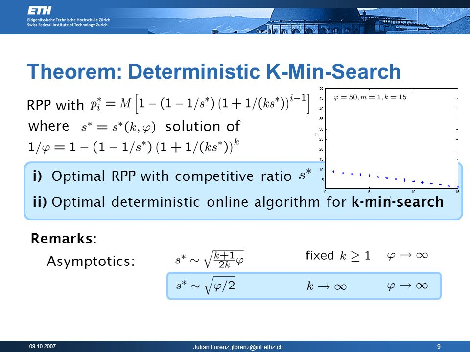 09.10.2007 Julian Lorenz, jlorenz@inf.ethz.ch 9 Theorem: Deterministic K-Min-Search RPP with solution of where i) Optimal RPP with competitive ratio ii) Optimal deterministic online algorithm for k-min-search Remarks: Asymptotics:
