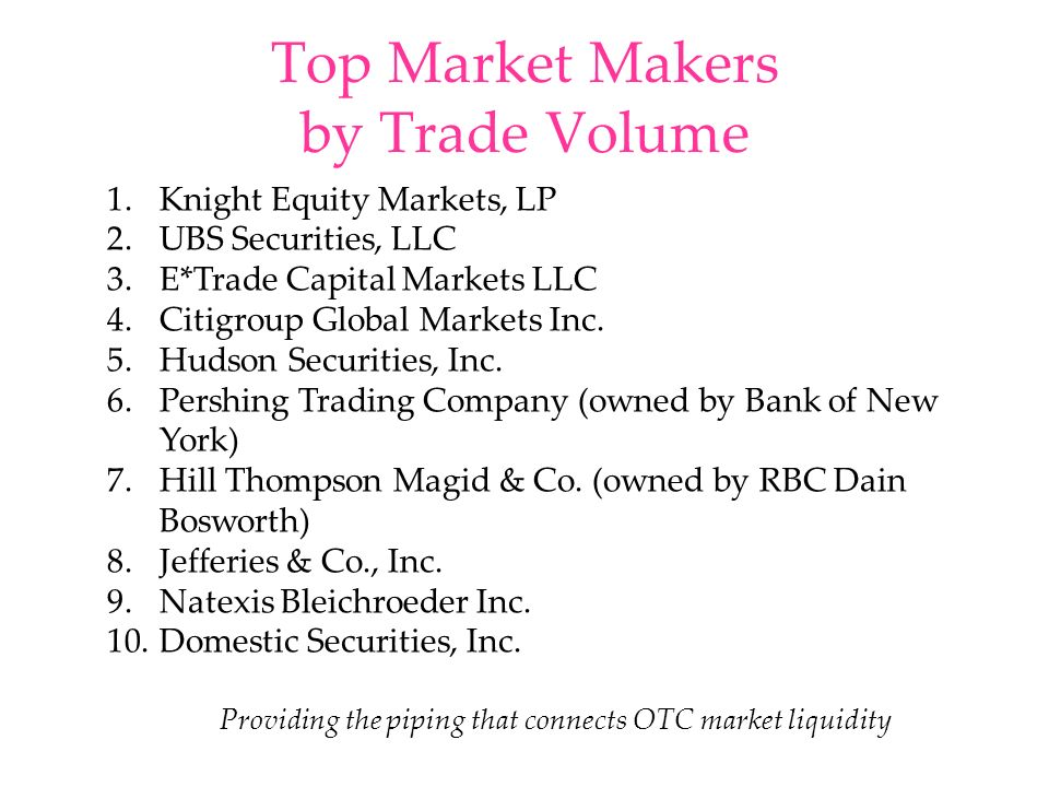 Top Market Makers by Trade Volume 1.Knight Equity Markets, LP 2.UBS Securities, LLC 3.E*Trade Capital Markets LLC 4.Citigroup Global Markets Inc.