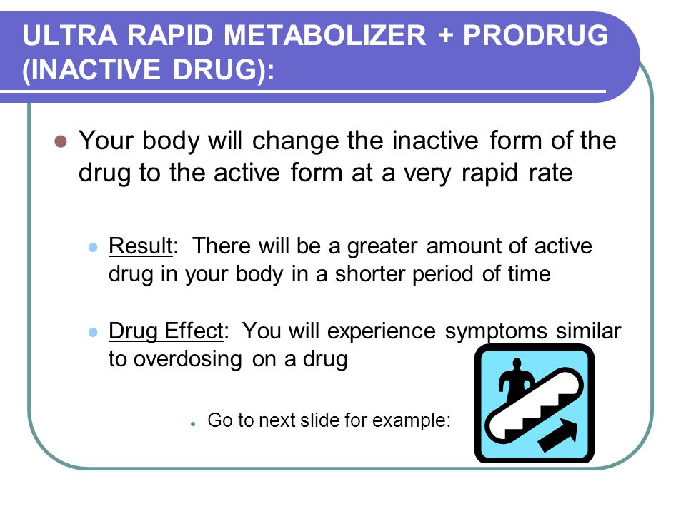 ULTRA RAPID METABOLIZER + PRODRUG (INACTIVE DRUG): Your body will change the inactive form of the drug to the active form at a very rapid rate Result: There will be a greater amount of active drug in your body in a shorter period of time Drug Effect: You will experience symptoms similar to overdosing on a drug Go to next slide for example:
