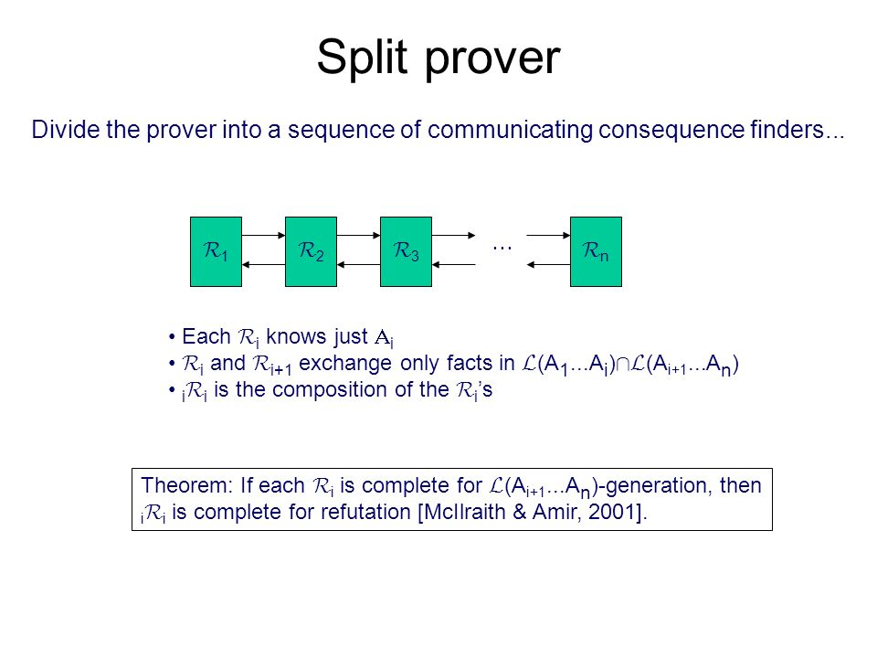 Split prover Divide the prover into a sequence of communicating consequence finders...