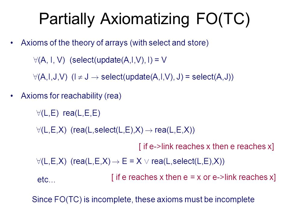 Partially Axiomatizing FO(TC) Axioms of the theory of arrays (with select and store) 8 (A, I, V) (select(update(A,I,V), I) = V 8 (A,I,J,V) (I J .