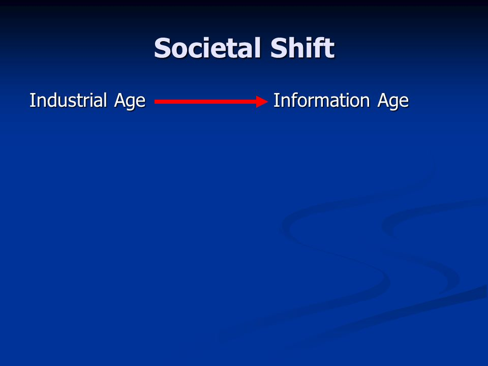 Societal Shift Industrial Age Information Age