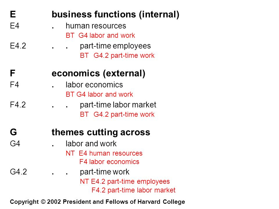 Ebusiness functions (internal) E4.human resources BT G4 labor and work E4.2..part-time employees BTG4.2 part-time work Feconomics (external) F4.labor economics BT G4 labor and work F4.2..part-time labor market BTG4.2 part-time work Gthemes cutting across G4.labor and work NT E4 human resources F4 labor economics G4.2..part-time work NT E4.2 part-time employees F4.2 part-time labor market Copyright © 2002 President and Fellows of Harvard College