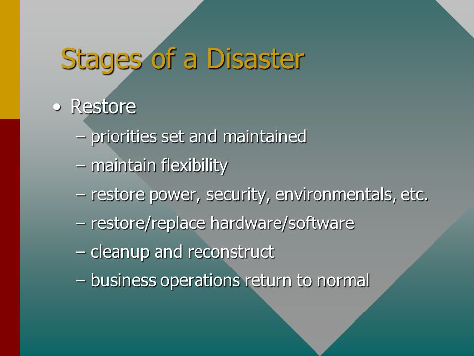 Stages of a Disaster Stages of a Disaster RestoreRestore –priorities set and maintained –maintain flexibility –restore power, security, environmentals, etc.