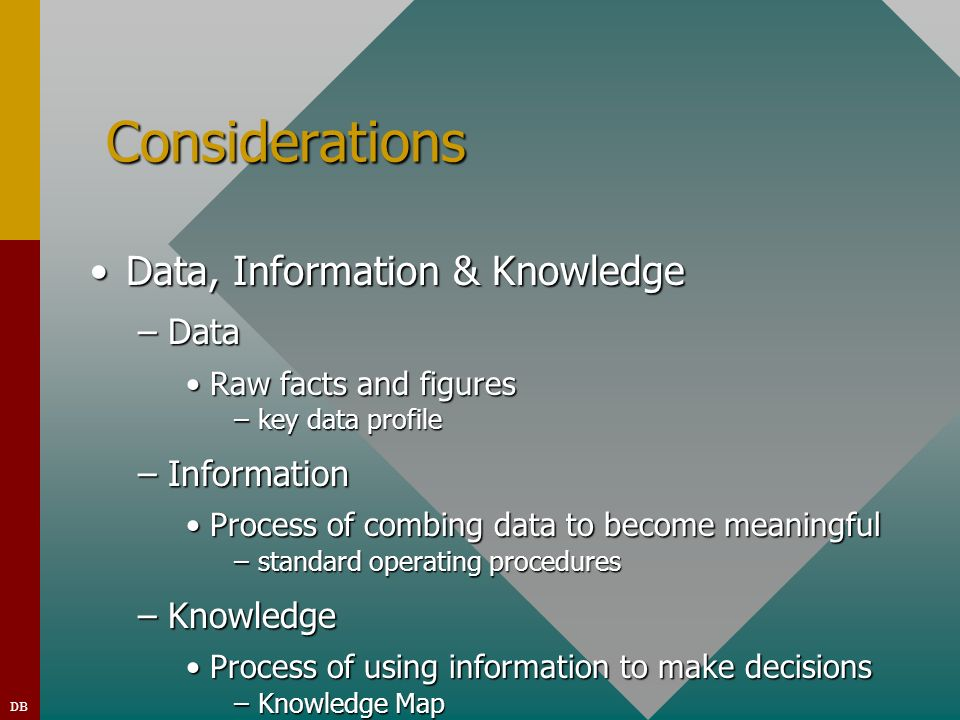 Considerations Data, Information & KnowledgeData, Information & Knowledge –Data Raw facts and figuresRaw facts and figures –key data profile –Information Process of combing data to become meaningfulProcess of combing data to become meaningful –standard operating procedures –Knowledge Process of using information to make decisionsProcess of using information to make decisions –Knowledge Map DB