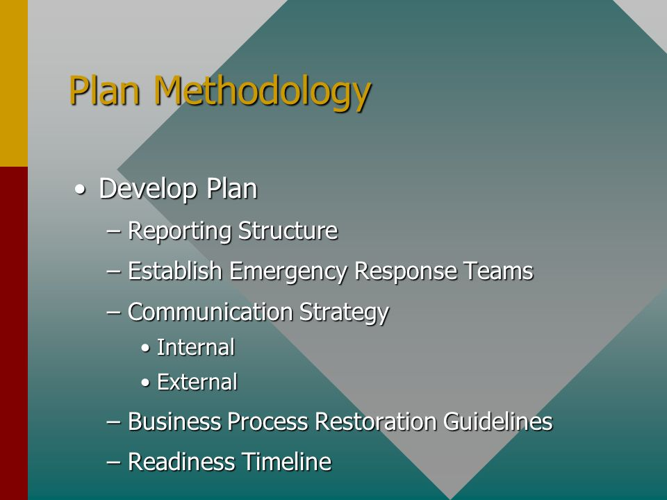 Plan Methodology Develop PlanDevelop Plan –Reporting Structure –Establish Emergency Response Teams –Communication Strategy InternalInternal ExternalExternal –Business Process Restoration Guidelines –Readiness Timeline