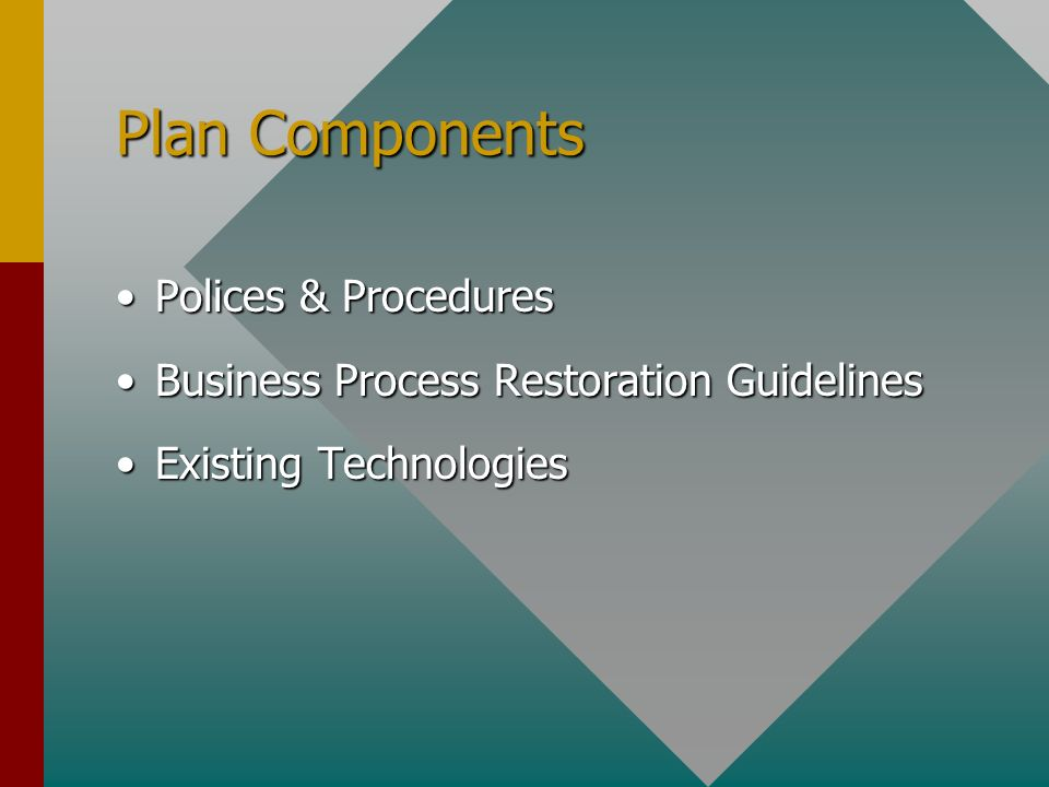 Plan Components Polices & ProceduresPolices & Procedures Business Process Restoration GuidelinesBusiness Process Restoration Guidelines Existing TechnologiesExisting Technologies