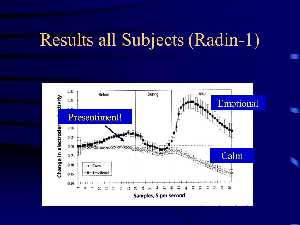 Results First Subject (Radin-1) stimulus Presentiment Calm Emotional BeforeDuring After
