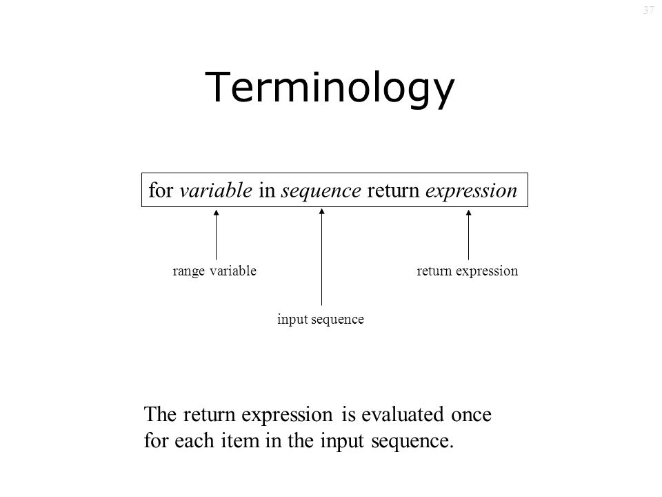 37 Terminology for variable in sequence return expression range variable input sequence return expression The return expression is evaluated once for each item in the input sequence.