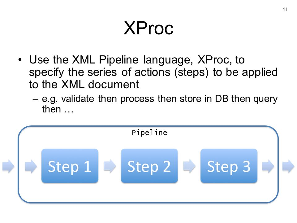 11 XProc Use the XML Pipeline language, XProc, to specify the series of actions (steps) to be applied to the XML document –e.g.