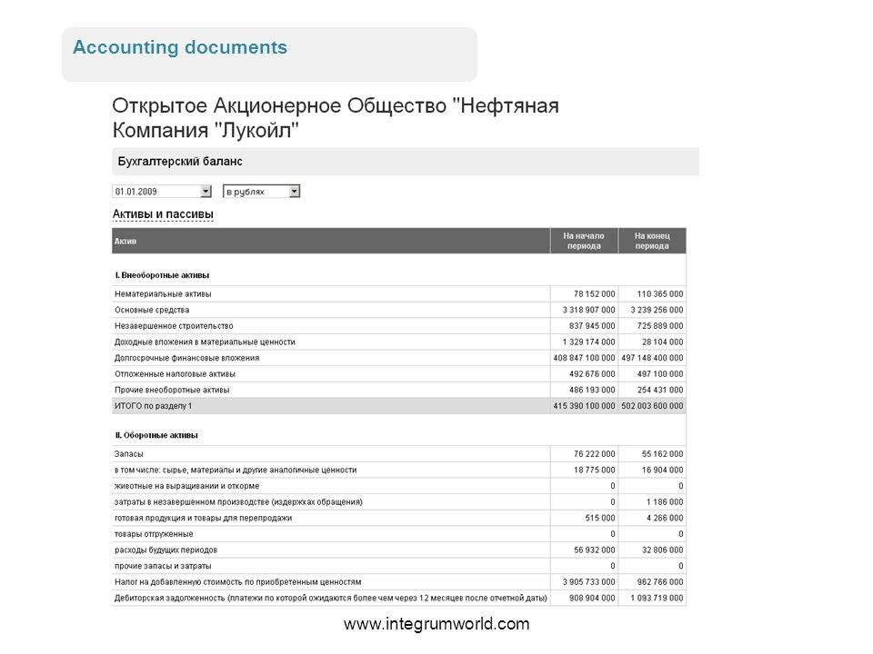 www.integrumworld.com Accounting documents