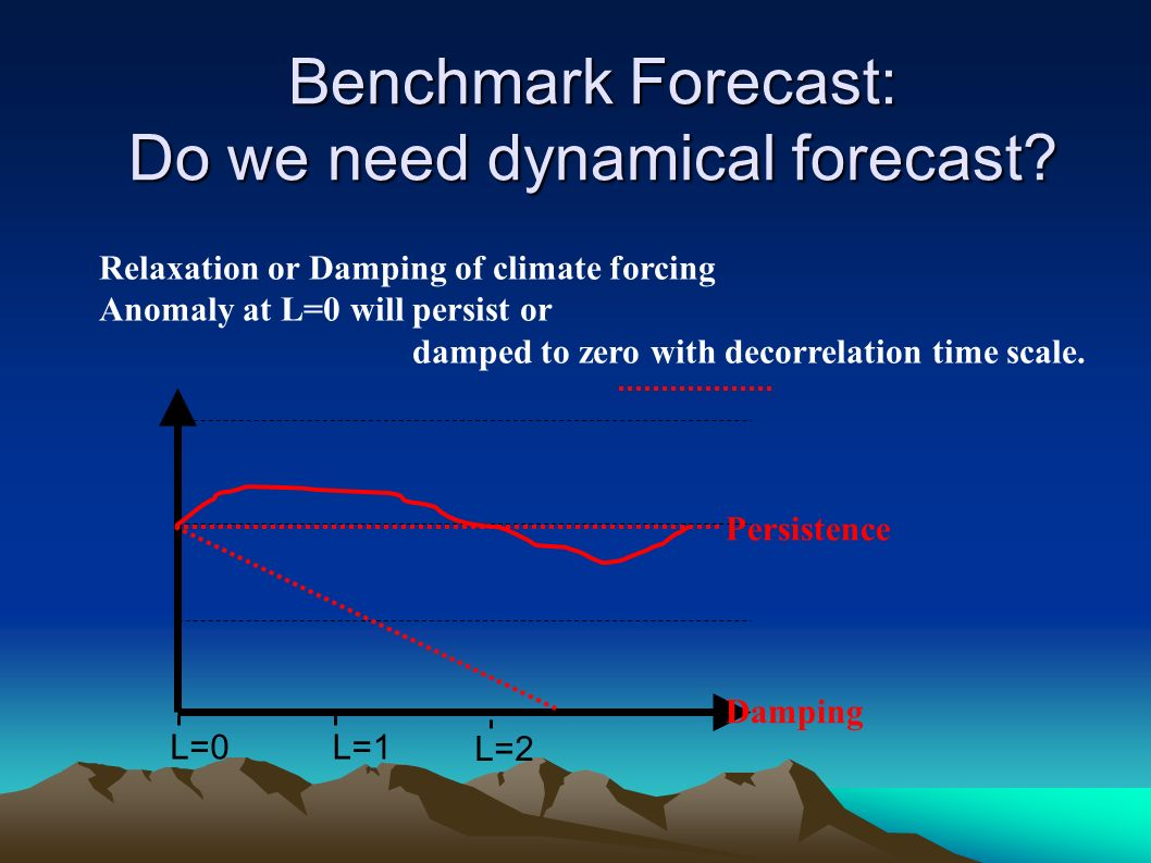 Benchmark Forecast: Do we need dynamical forecast.