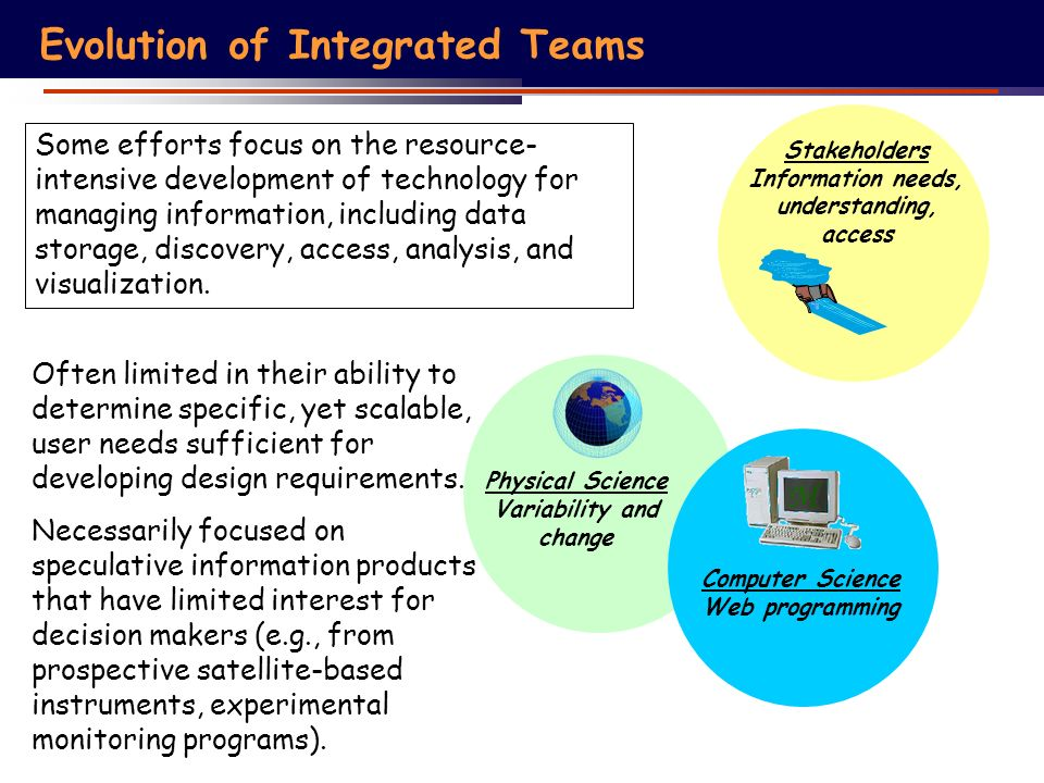 Evolution of Integrated Teams Stakeholders Information needs, understanding, access Physical Science Variability and change Computer Science Web programming Some efforts focus on the resource- intensive development of technology for managing information, including data storage, discovery, access, analysis, and visualization.