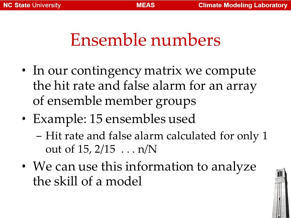 Climate Modeling LaboratoryMEASNC State University Ensemble numbers In our contingency matrix we compute the hit rate and false alarm for an array of ensemble member groups Example: 15 ensembles used – Hit rate and false alarm calculated for only 1 out of 15, 2/15...