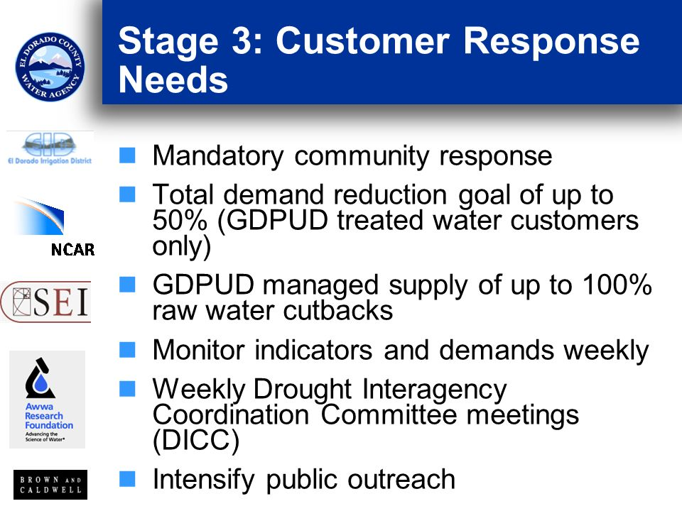 Stage 3: Customer Response Needs Mandatory community response Total demand reduction goal of up to 50% (GDPUD treated water customers only) GDPUD managed supply of up to 100% raw water cutbacks Monitor indicators and demands weekly Weekly Drought Interagency Coordination Committee meetings (DICC) Intensify public outreach
