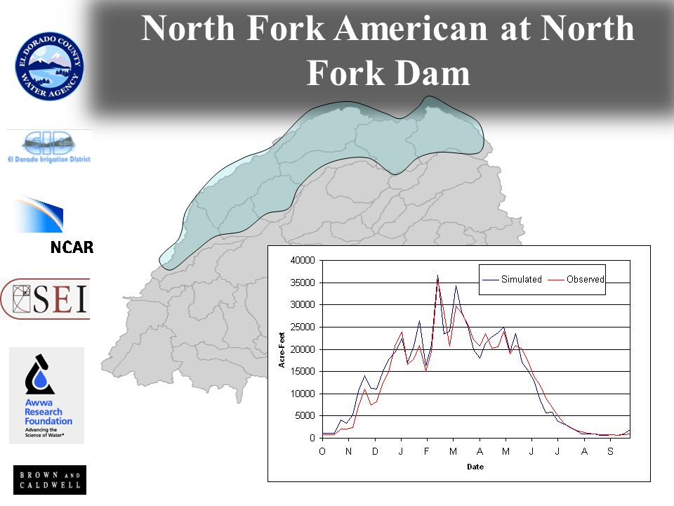 North Fork American at North Fork Dam