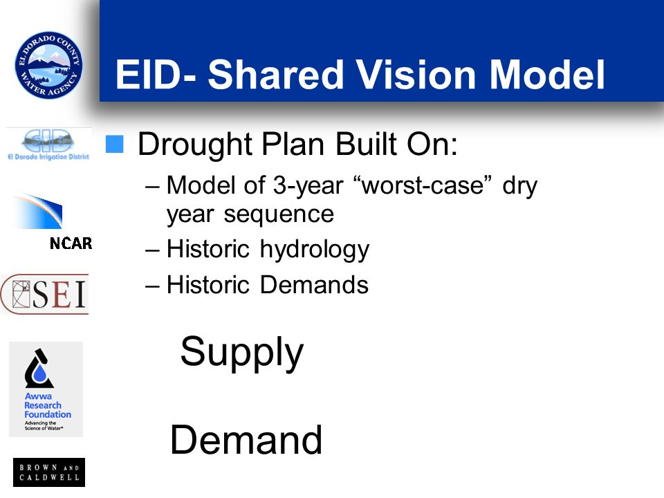 EID- Shared Vision Model Drought Plan Built On: –Model of 3-year worst-case dry year sequence –Historic hydrology –Historic Demands Supply Demand