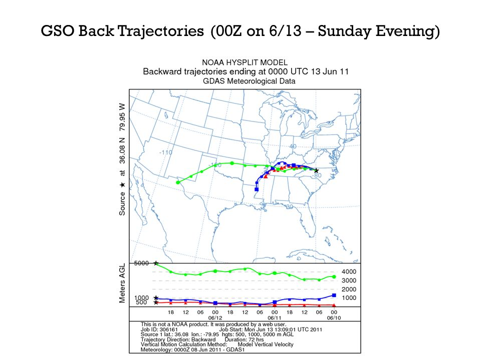 GSO Back Trajectories (00Z on 6/13 – Sunday Evening)