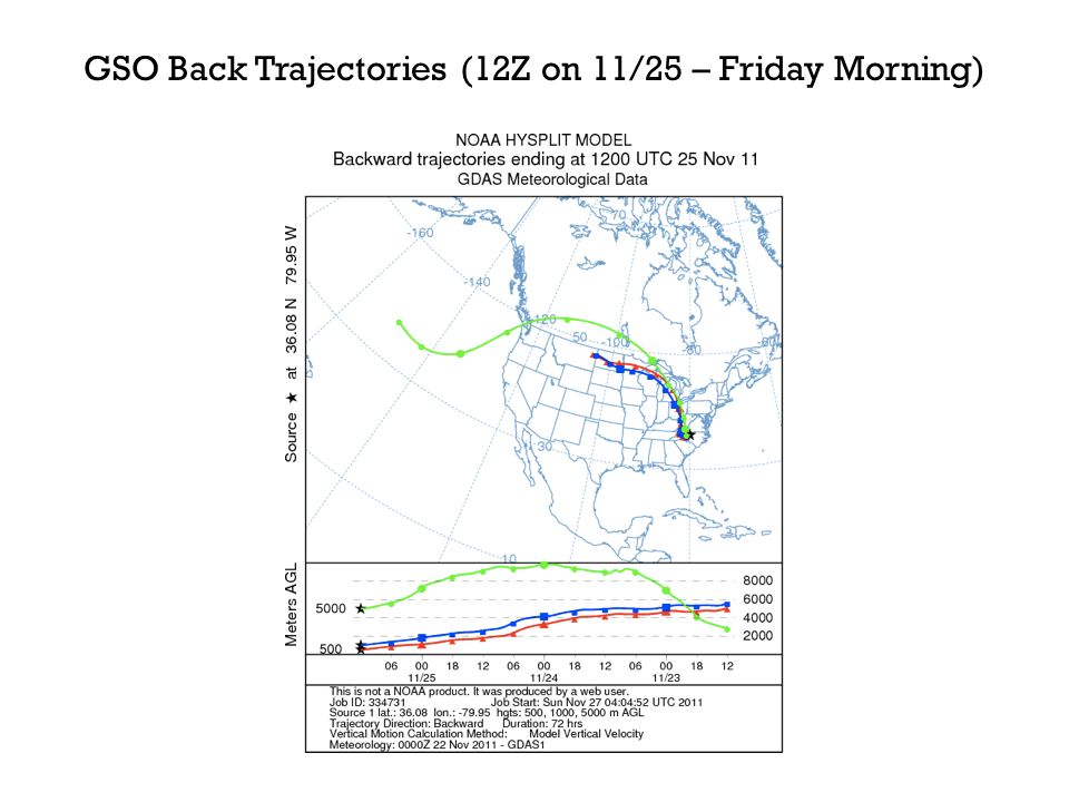 GSO Back Trajectories (12Z on 11/25 – Friday Morning)