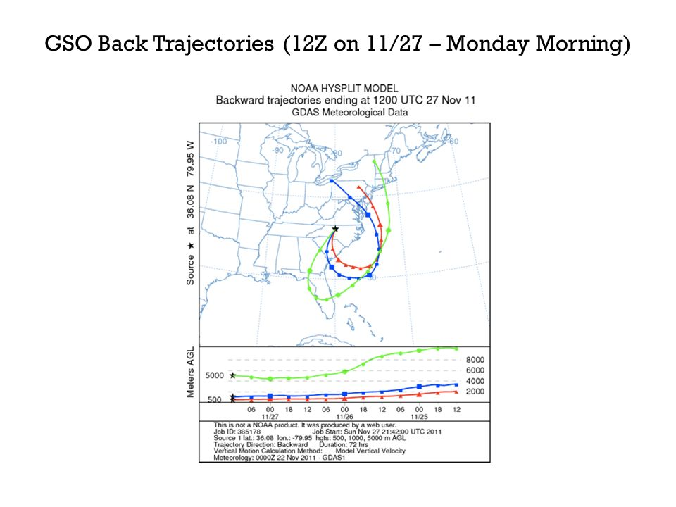GSO Back Trajectories (12Z on 11/27 – Monday Morning)