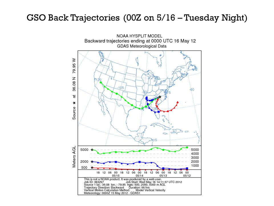 GSO Back Trajectories (00Z on 5/16 – Tuesday Night)