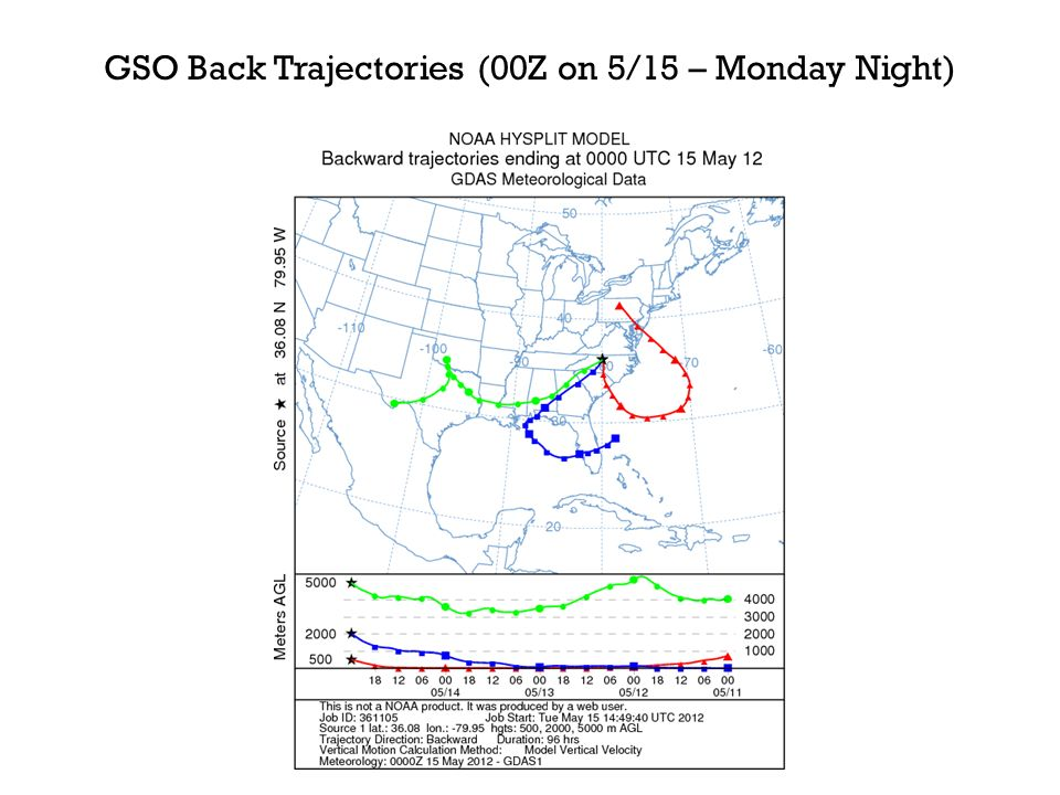 GSO Back Trajectories (00Z on 5/15 – Monday Night)