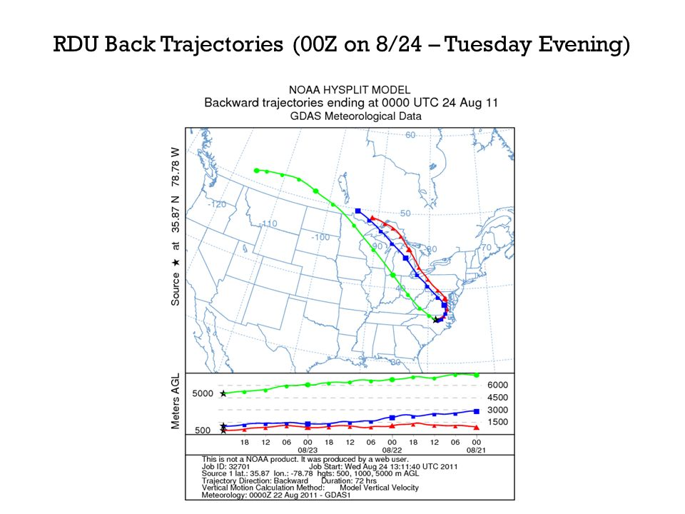 RDU Back Trajectories (00Z on 8/24 – Tuesday Evening)