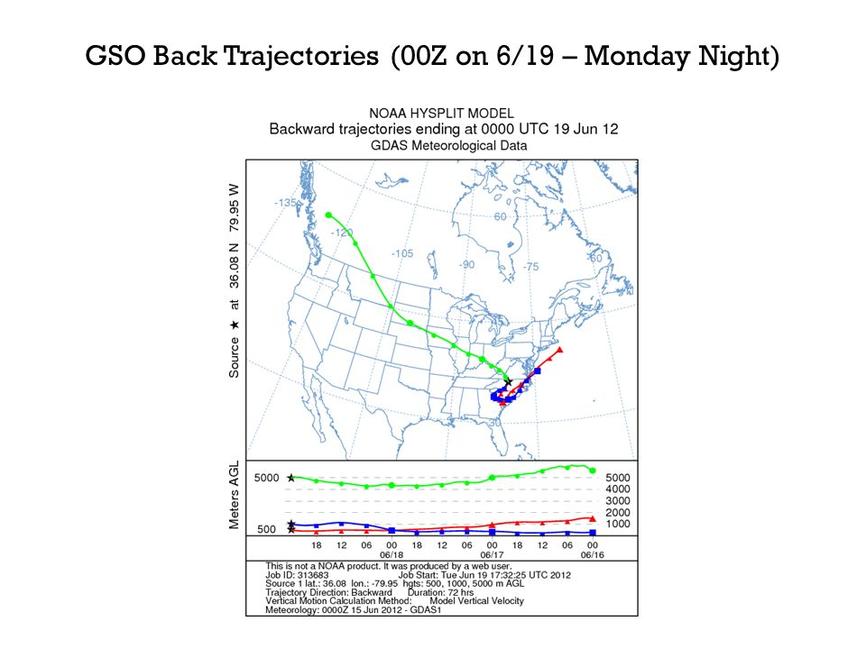 GSO Back Trajectories (00Z on 6/19 – Monday Night)
